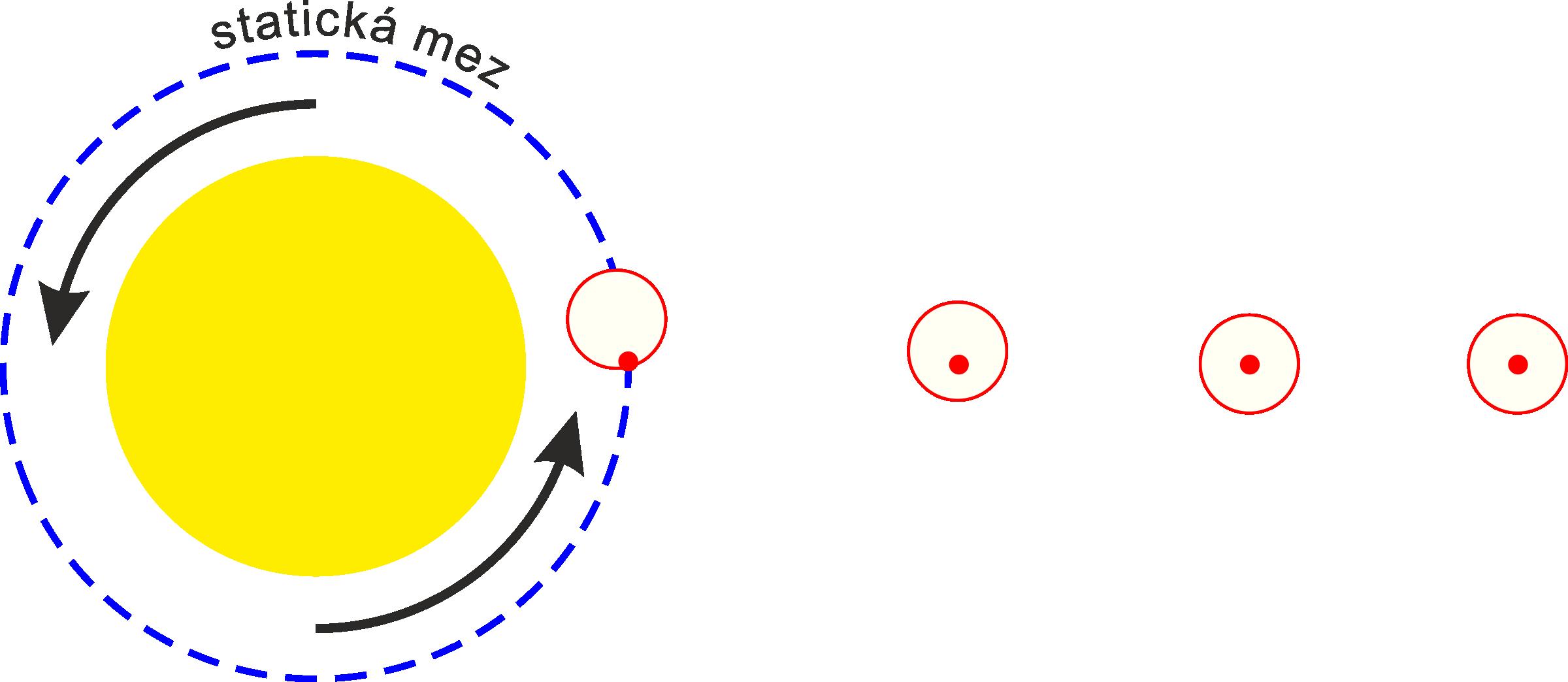 Nejvíce je znám tím, že pro určení vzdálenosti hvězd navrhl měřit.