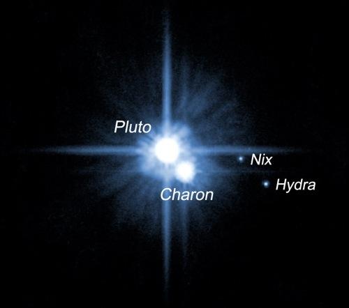 Pluto a jeho měsíce