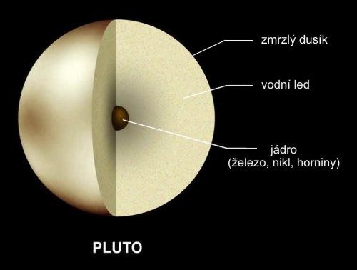 Nitro Pluta