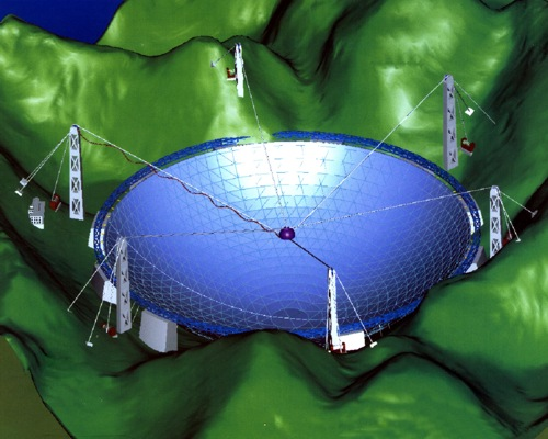 Radioteleskop FAST