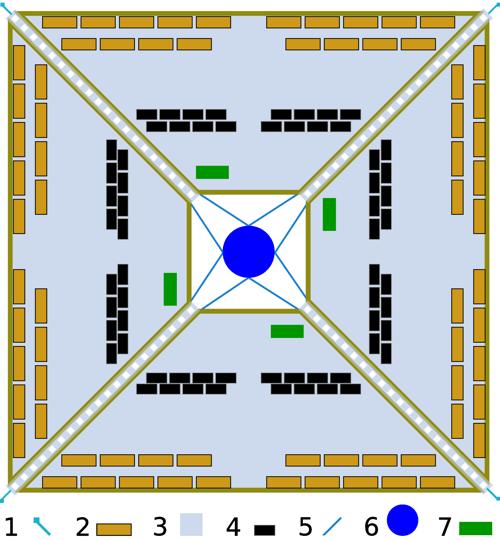 Schéma plachetnice